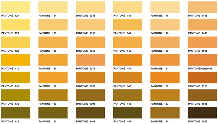 Part of the PMS Color Chart